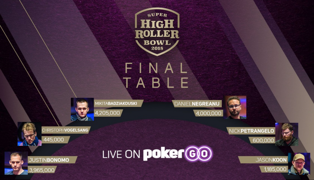 The final table of the High Roller Bowl
