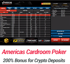 americas-cardroom-poker-review-screenshot-2