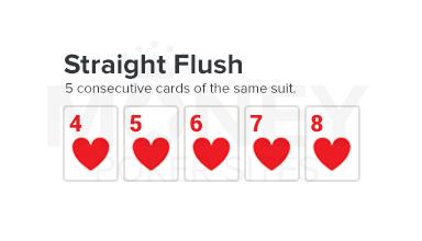 straight flush poker hand image