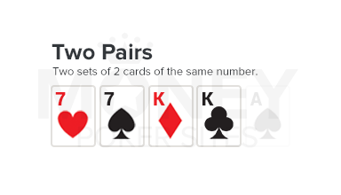 two pairs poker hand image